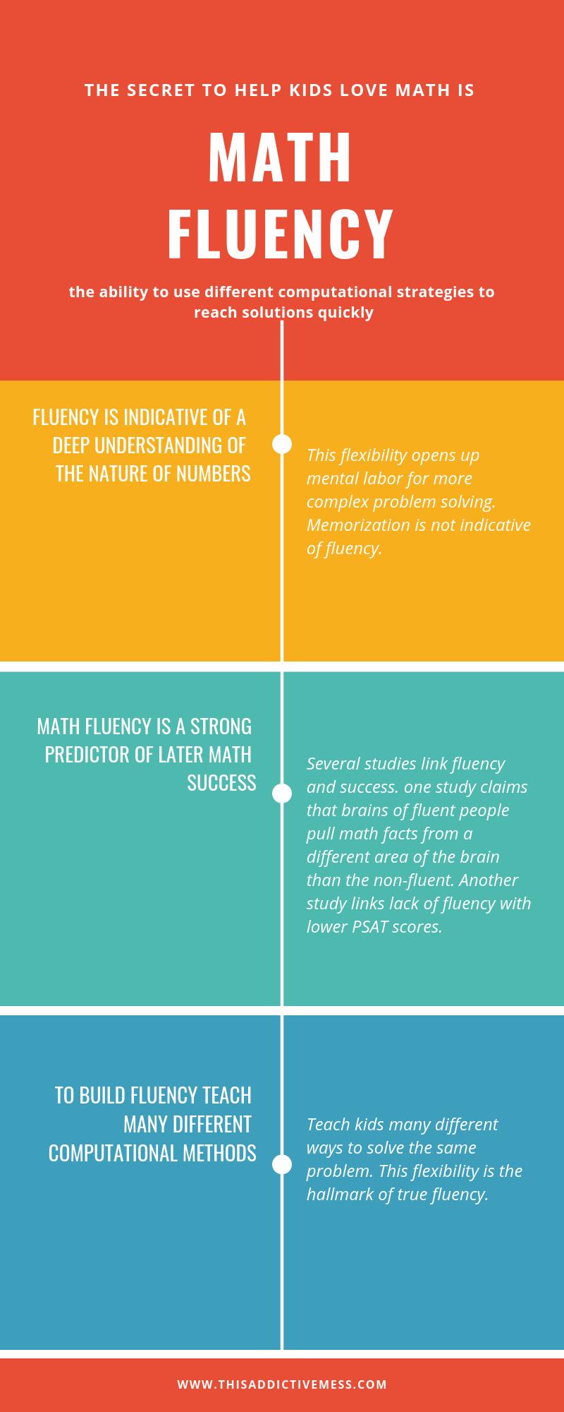 Math Fluency Math Fluency Teaching Homeschool Homeschool Math [ 2000 x 800 Pixel ]
