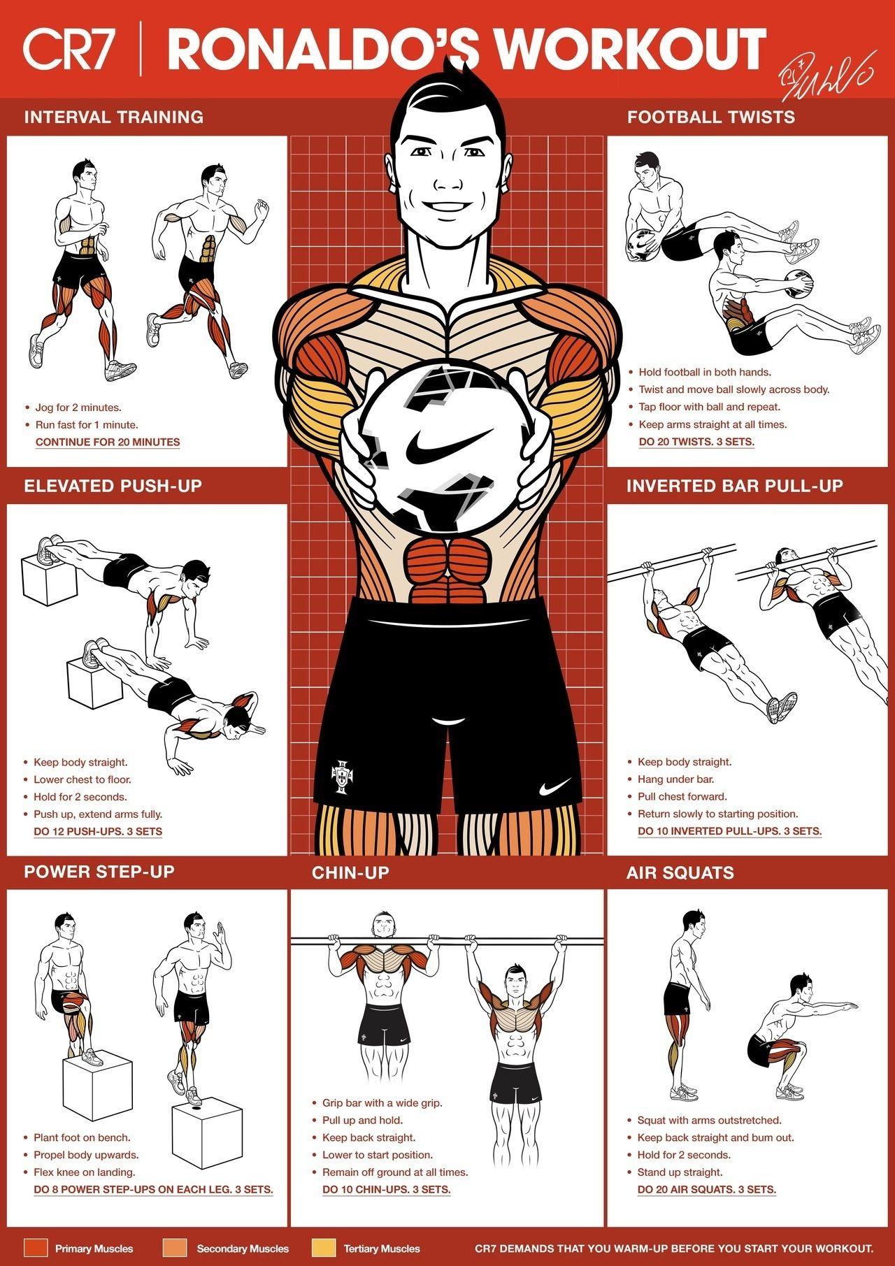 CR7/Christiano Ronaldo workout | football | Soccer workouts