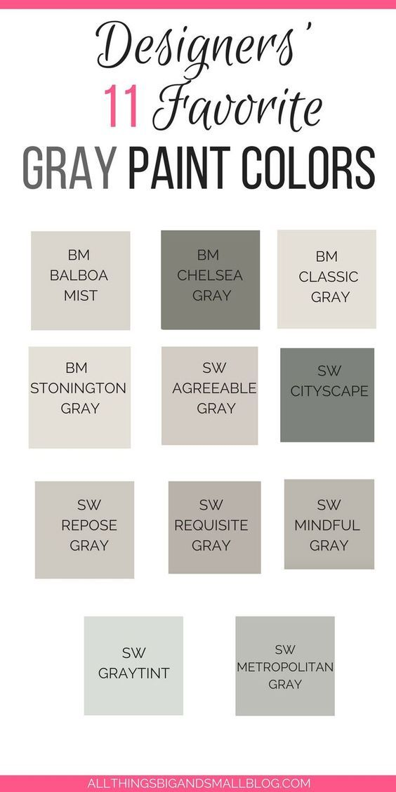 Grey Paint 11 Home Design Bloggers Share Their Favorites exterior