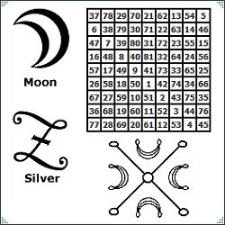 Signs, Symbols and Seals of The Moon.the table of the moon
