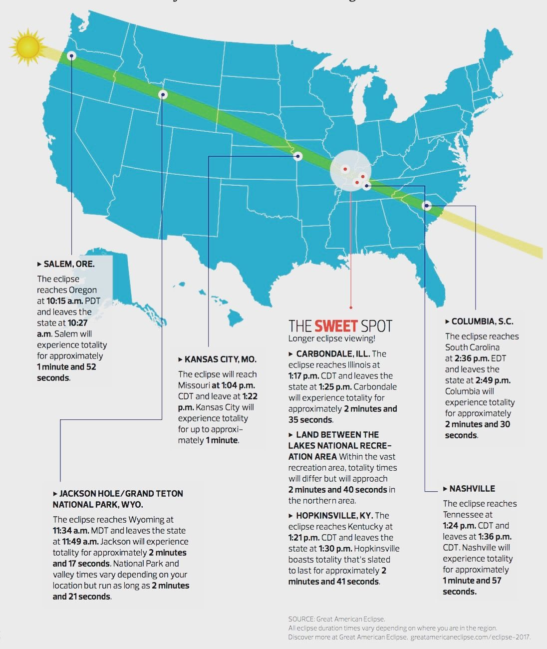 The First Total Solar Eclipse Touching The Continental United States