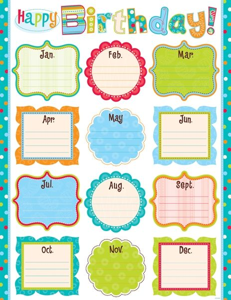 image relating to Birthday Bulletin Board Ideas Printable named Joyful Birthday Printable Chart For the clroom
