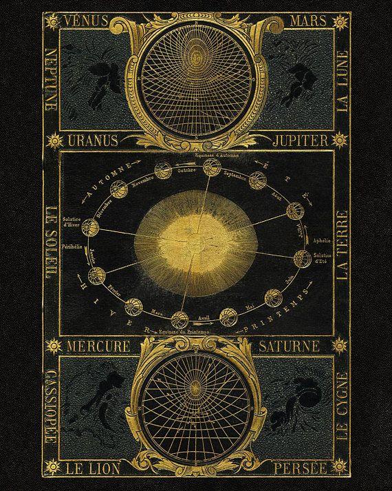 Photo of Astronomy Print, Vintage Science Art, Victorian Decor, Wall Decor, Gold Art, Planet Art, Vintage Space Art, zodiac gift, vintage french art