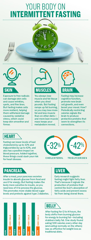 6 week weight loss chart