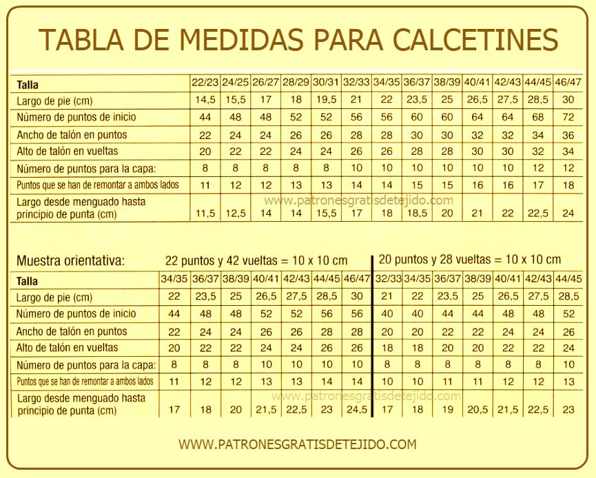 TABLA DE MEDIDAS DE LOS CALCETINES | CHALESS | Pinterest | Tejer ...