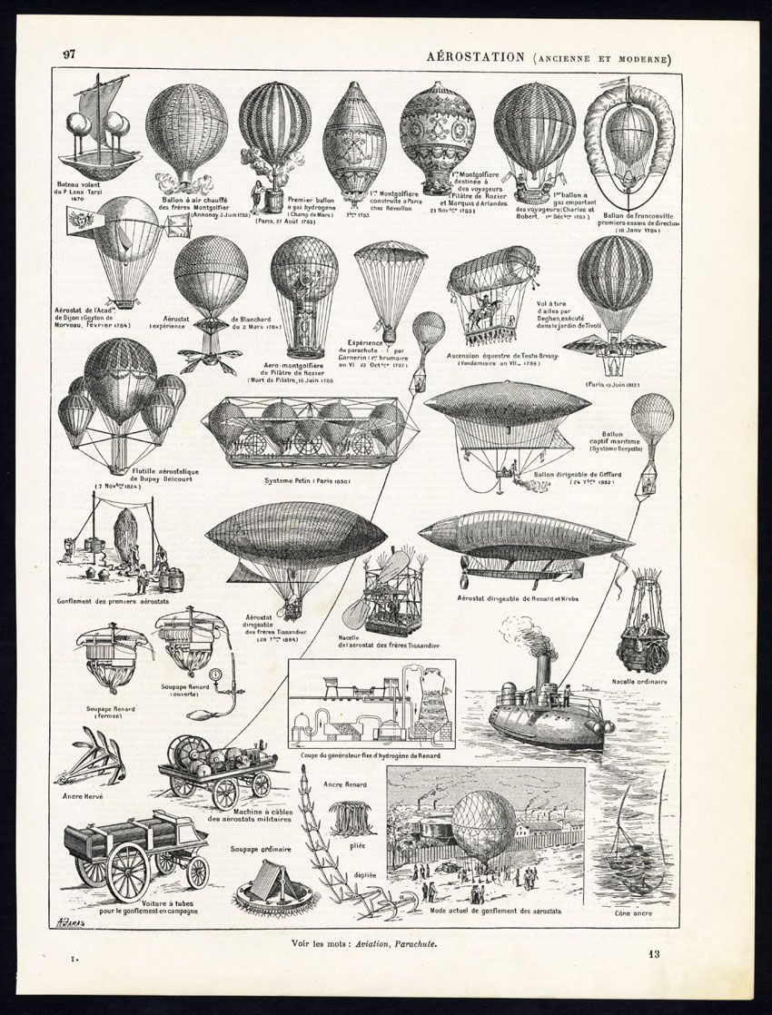 Plate 'Aerostation'. (Balloon). This plate deals with the