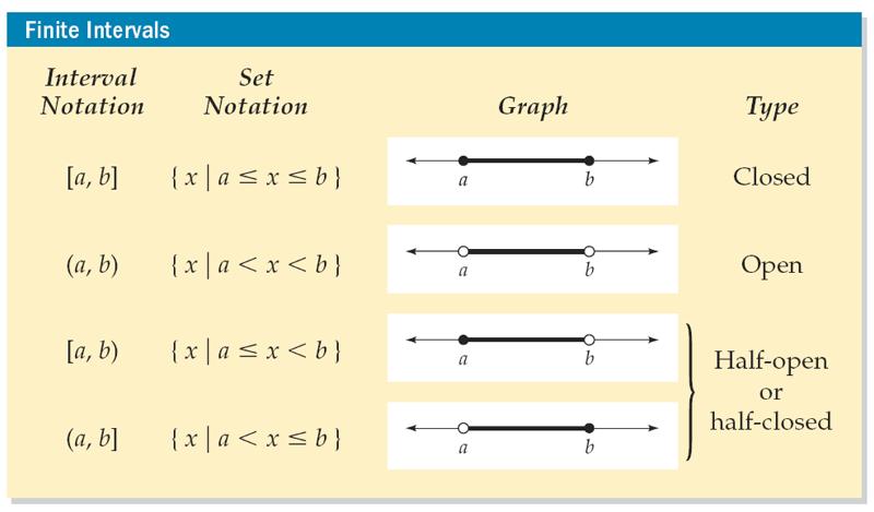 Image Result For Open Dot Symbol Set Notation Dot Symbol Notations