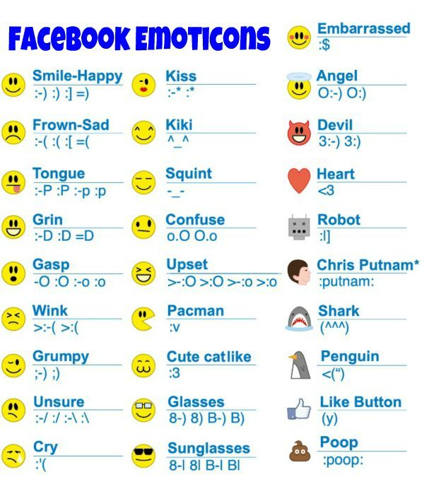 Facebook Chat Symbols Meaning Google Search Emoticons Symbols