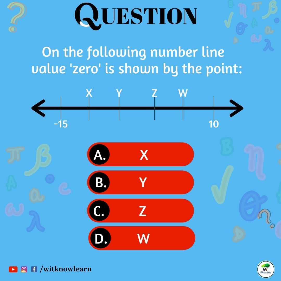 Math Number Line Mcq In