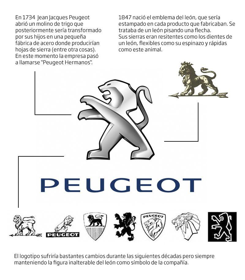 peugeot significado e historia del logo | MOTOR | Pinterest ...