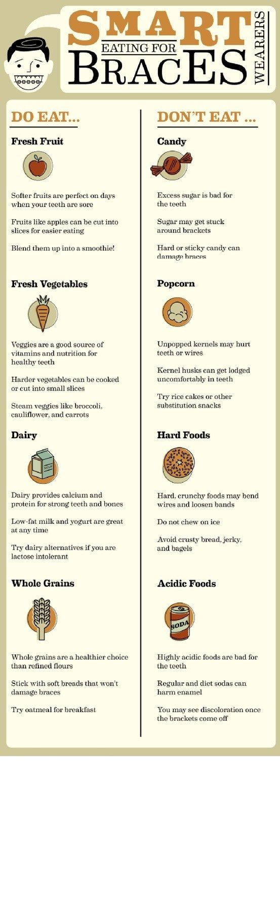 Smart eating with braces! Braces food, Dental braces