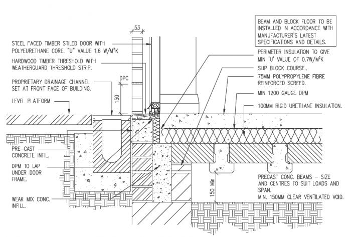 Image result for door threshold detail  sc 1 st  Pinterest & Image result for door threshold detail   Technical Details ...