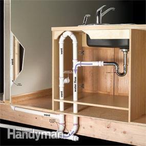 Plumbing An Island Sink Rangement Maison Idees Pour La Maison Plomberie