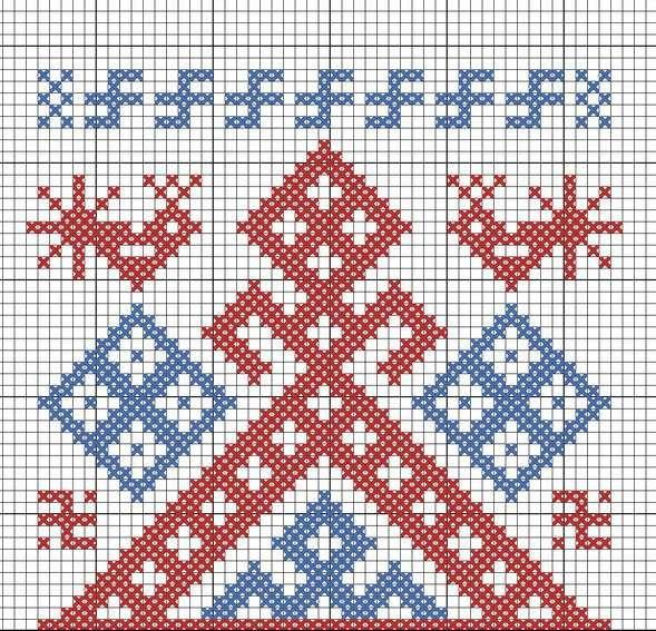 Вышитые обереги схемы вышивки и описания