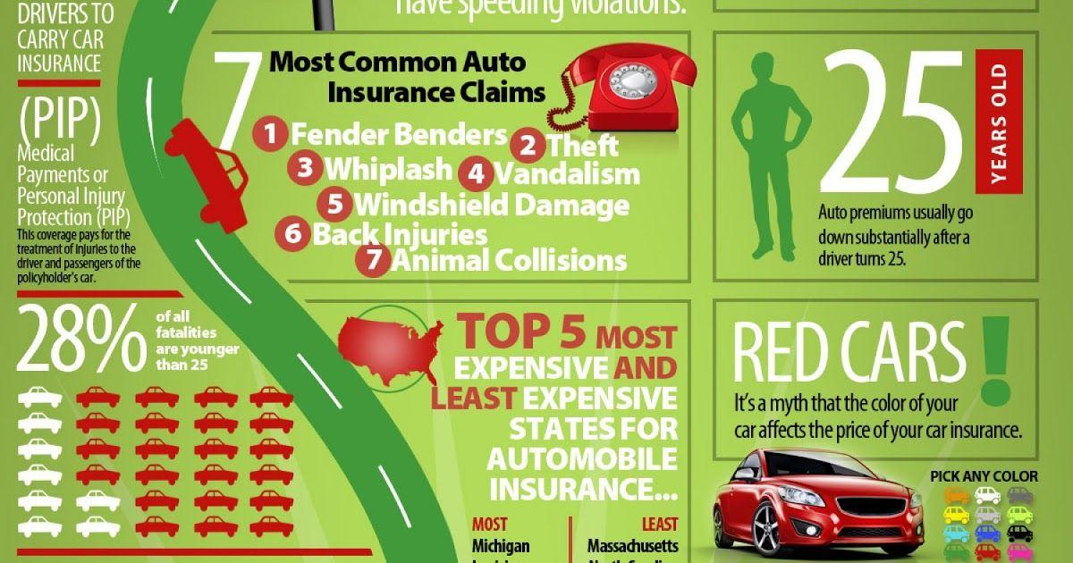 Pin by Yusa on cars Car insurance, Car insurance claim