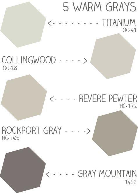 5 Warm Benjamin Moore Grays Titanium Collingwood Revere Pewter