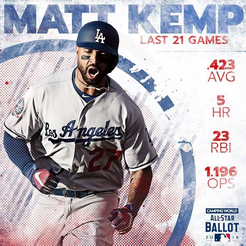Thats Vintage Matt Kemp Does He Get Your Nod Mlbvote Link Bio Matt Kemp New England Patriots Baseball