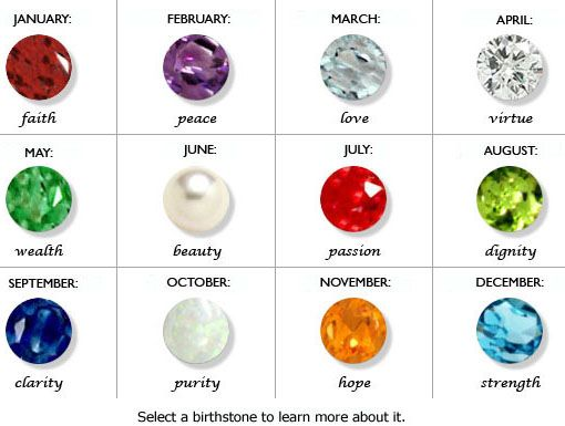 great birthstone chart i they use opal for october