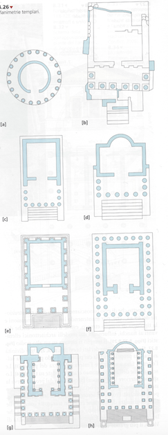 planimetria dei templi romani  a  circolare periptero  b   c   d  prostilo  e  pseudoperiptero