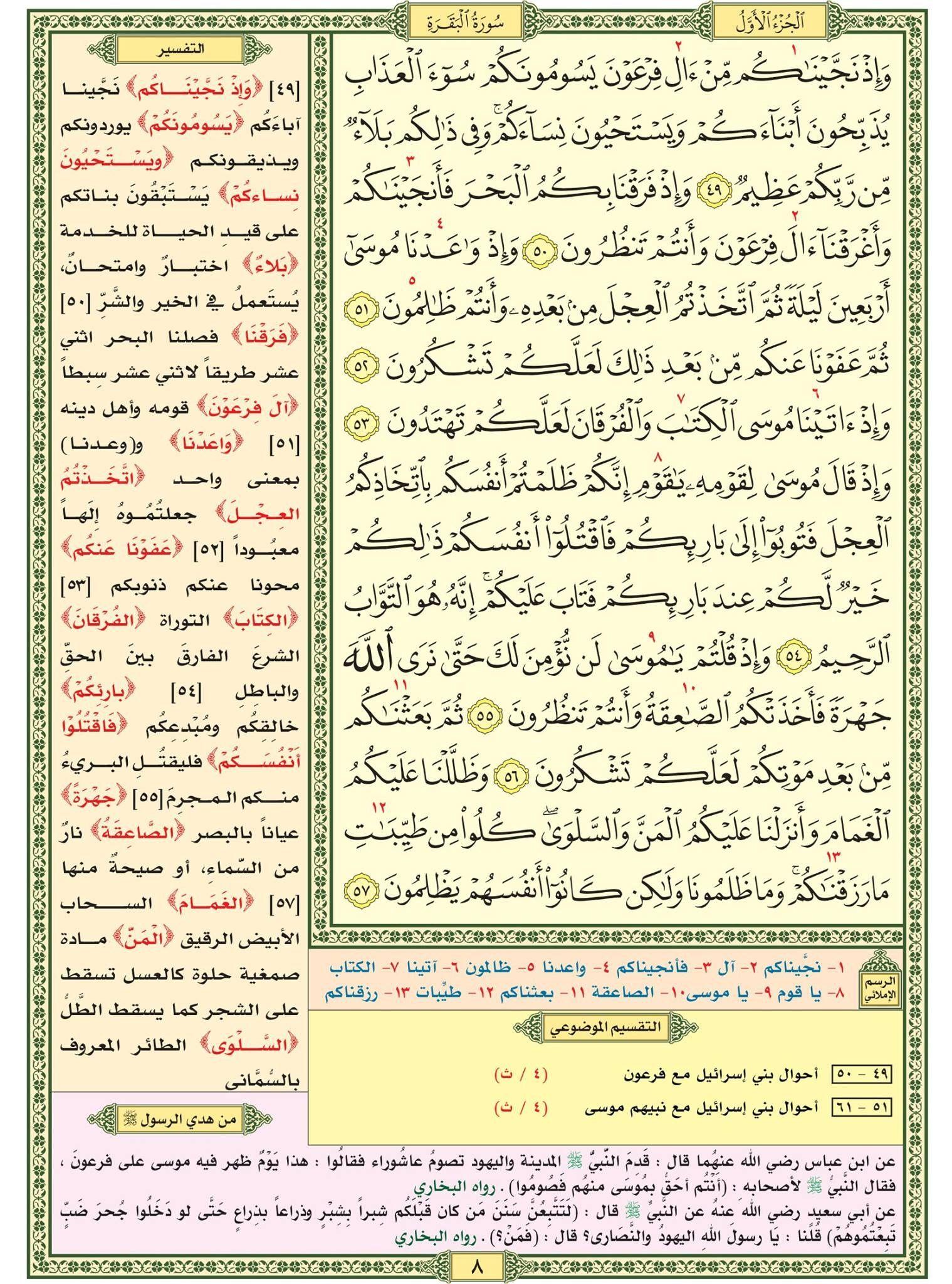سورة البقرة صفحة رقم ٨ مصحف التقسيم الموضوعي للحافظ المتقن Quran Verses Queen Quotes Noble Quran