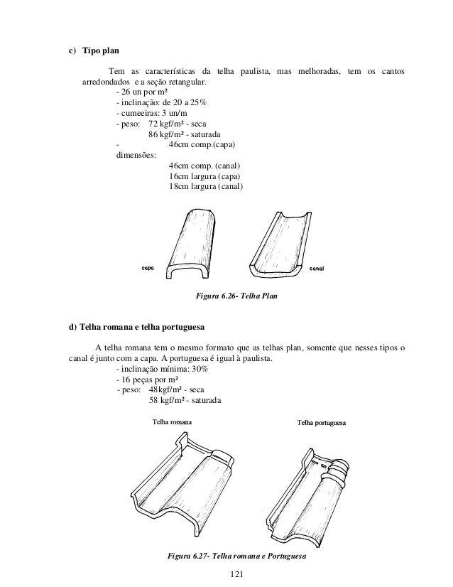 121 c) Tipo plan Tem as características da telha paulista, mas melhoradas, tem os cantos arredondados e a seção retangular...