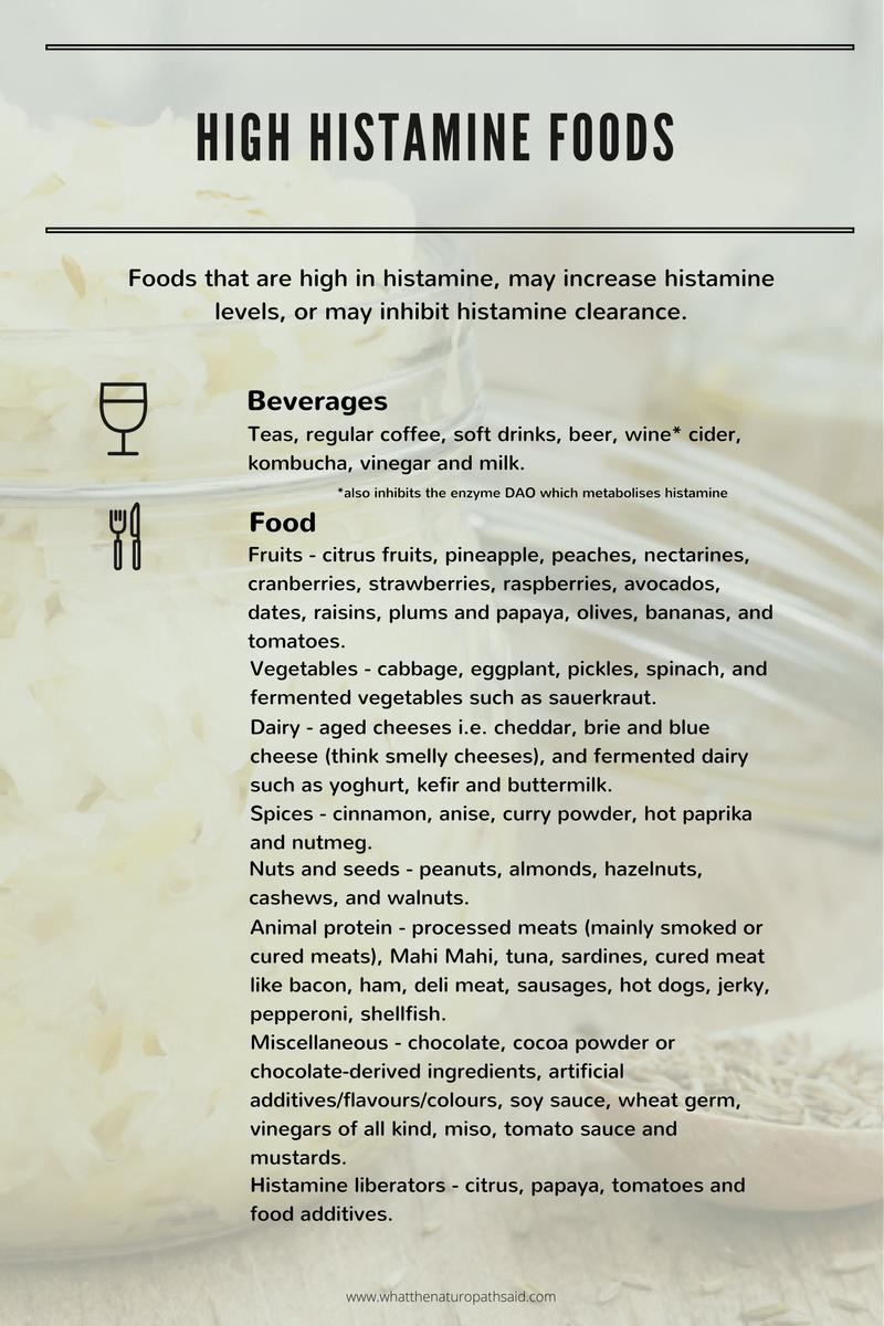 High Histamine Food List High Histamine Foods Low Histamine Diet Histamine Intolerance Diet