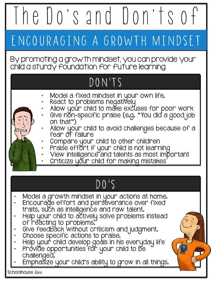 Growth Mindset Do's and Don'ts Growth Mindset