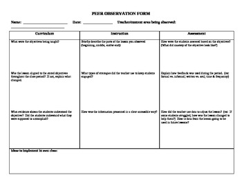 Peer observation form - PLC   Learning Communities