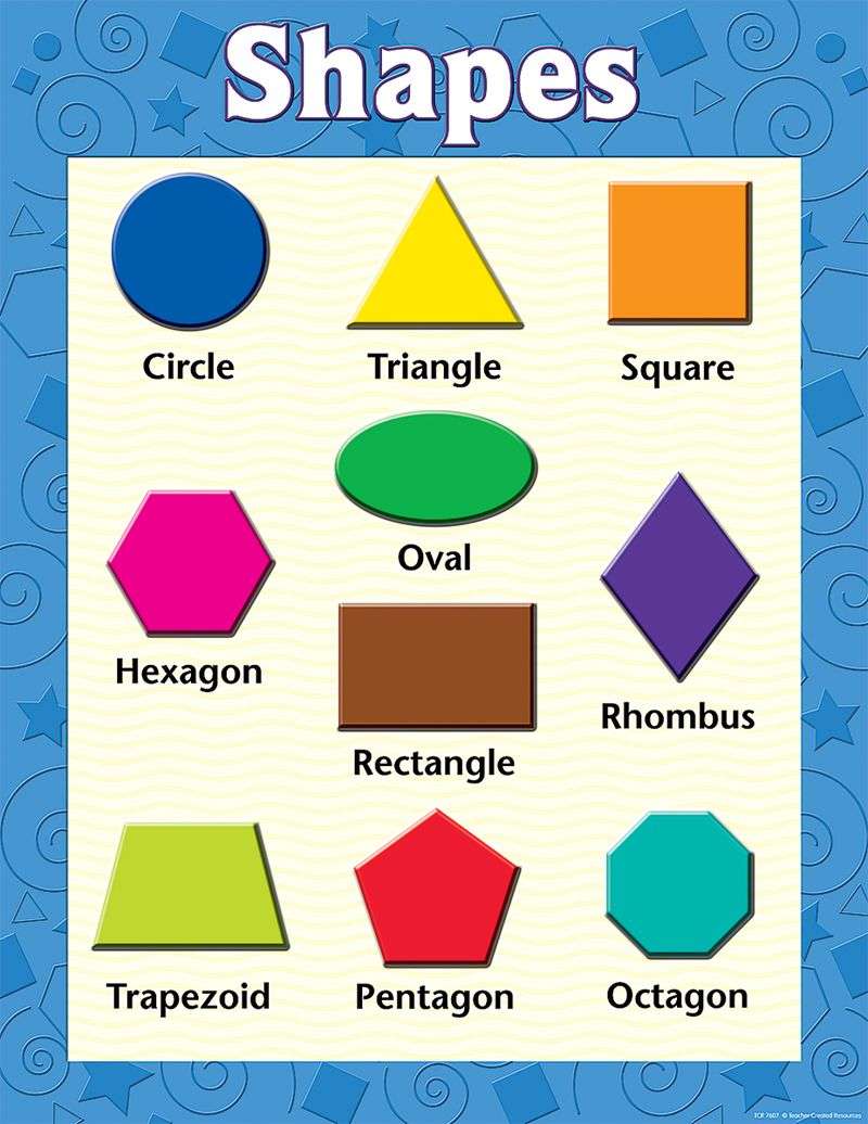 Shapes Chart For Cake Ideas And Designs Shape Chart Teacher Created Resources Early Learning [ 1036 x 800 Pixel ]