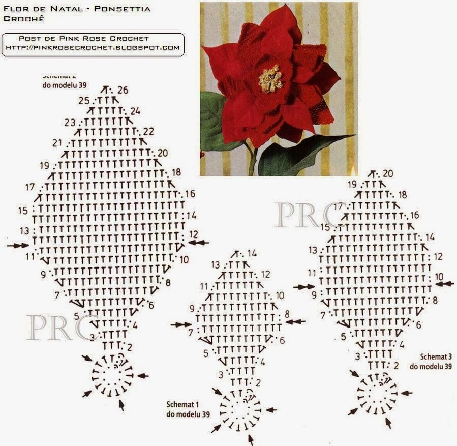 crochet navidad adornos adornos navideos flores tejidas sorpresa ganchillo tejidos rosas ganchillo flor crochet navidad
