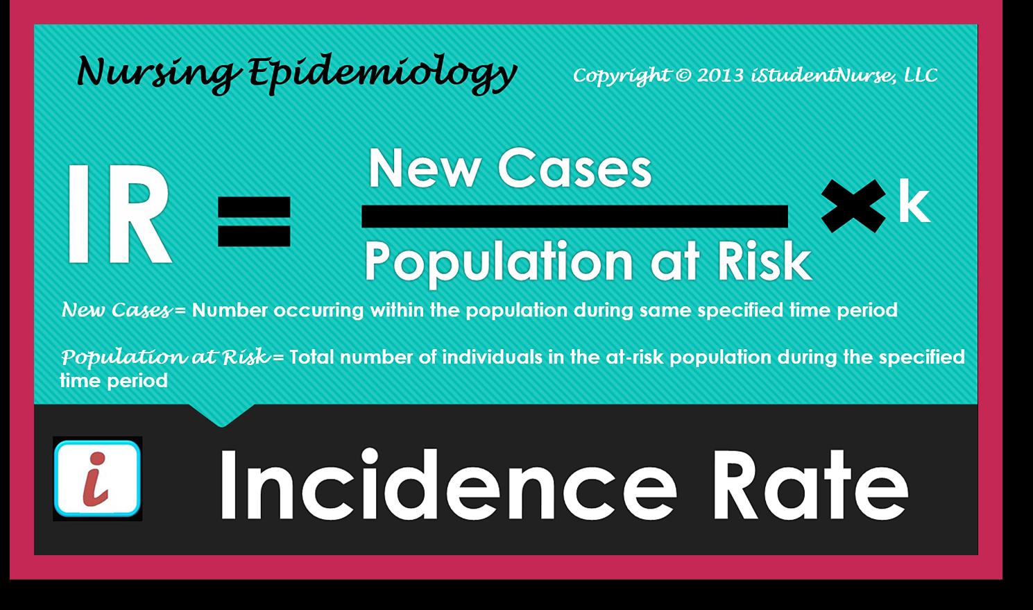 Nursing Epidemiology Formula Incidence Rate. Math for