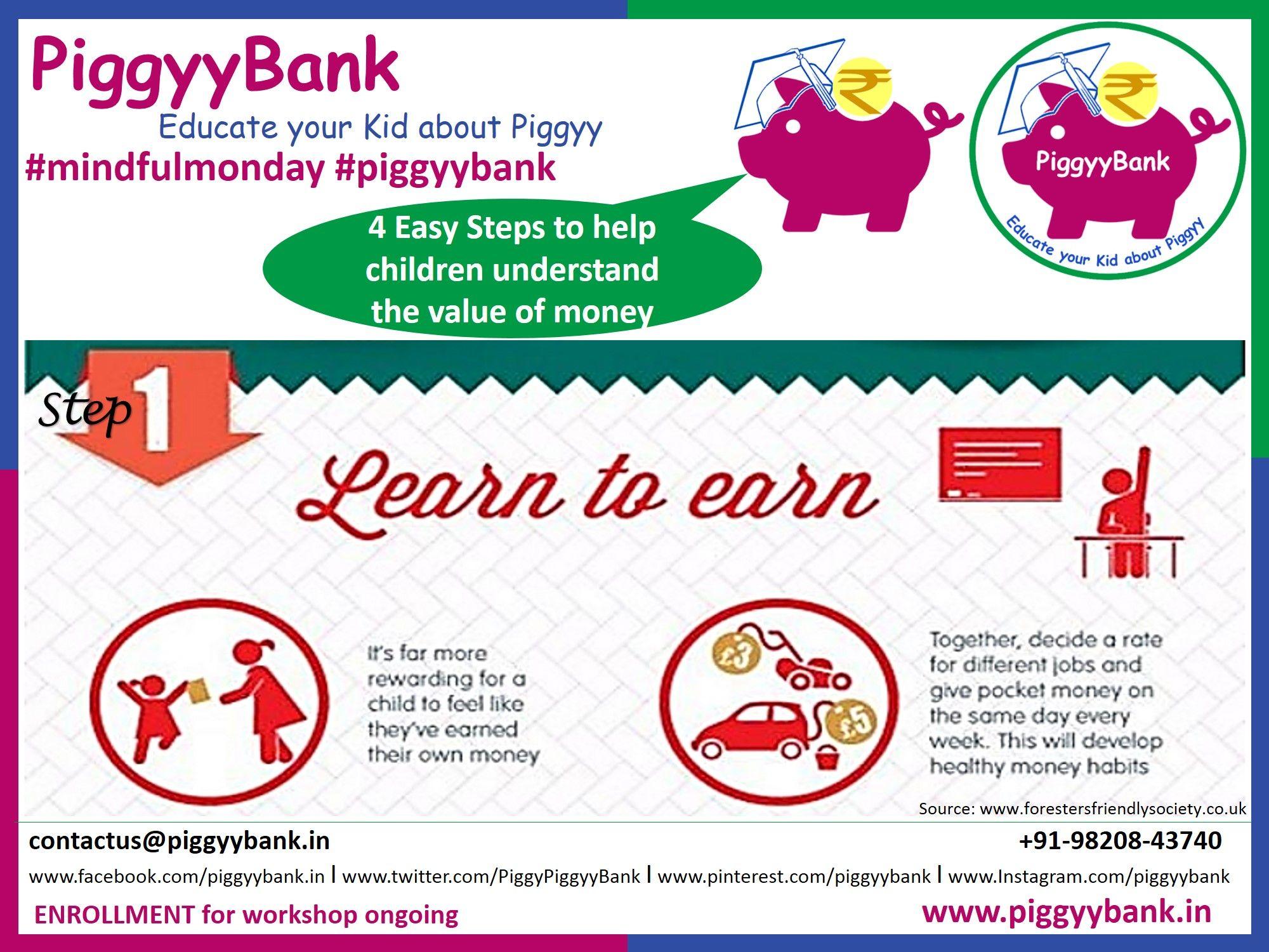 Mindfulmonday Piggyybank Money Kids