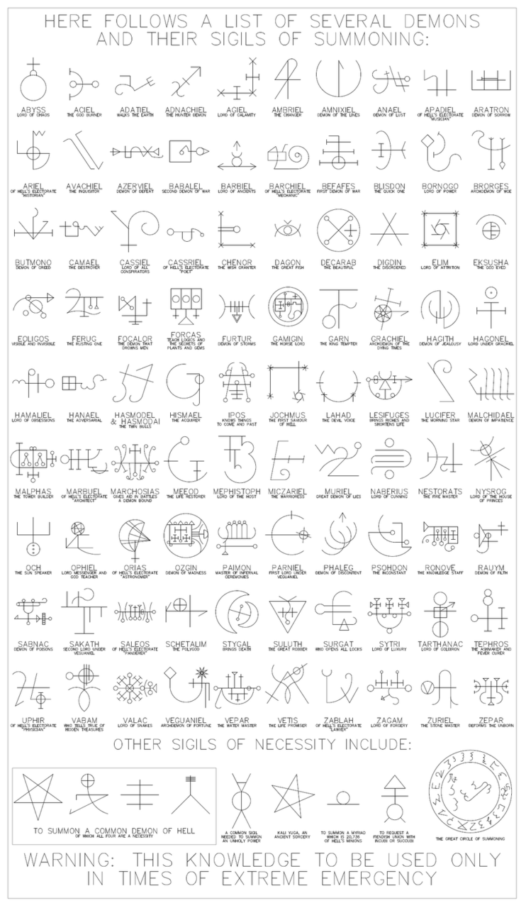 Witchcraft sigils and meanings the designing of sigils is a witchcraft sigils and meanings the designing of sigils is a noble and ancient art any demon worth symbols pinterest ancient art buycottarizona