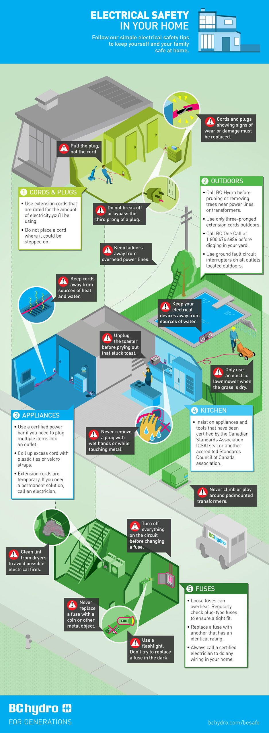 Safety at home infographic Electrical Services Home