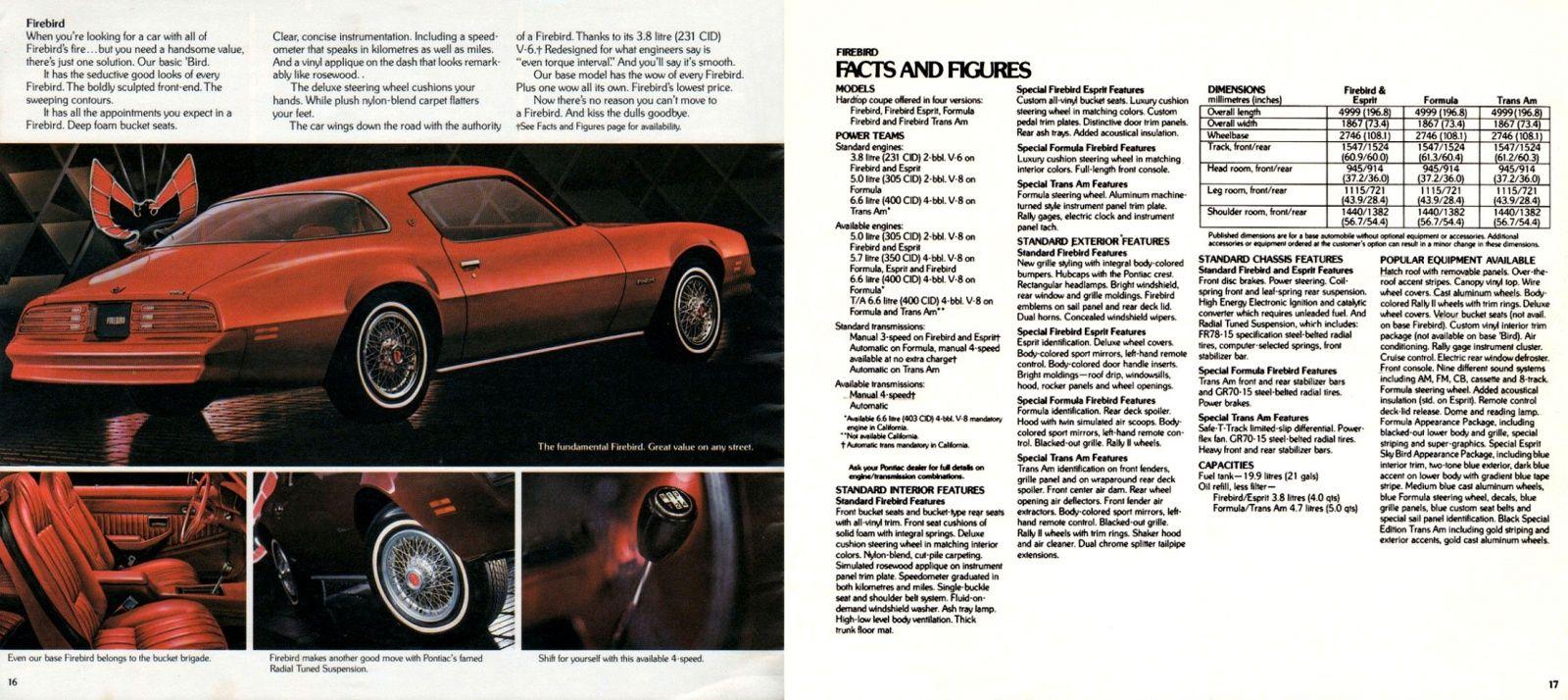 7 015 Miles 1978 Pontiac Firebird Esprit Pontiac Firebird Pontiac Firebird