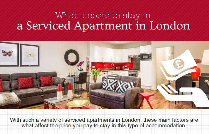 London serviced apartments: What it costs | London ...