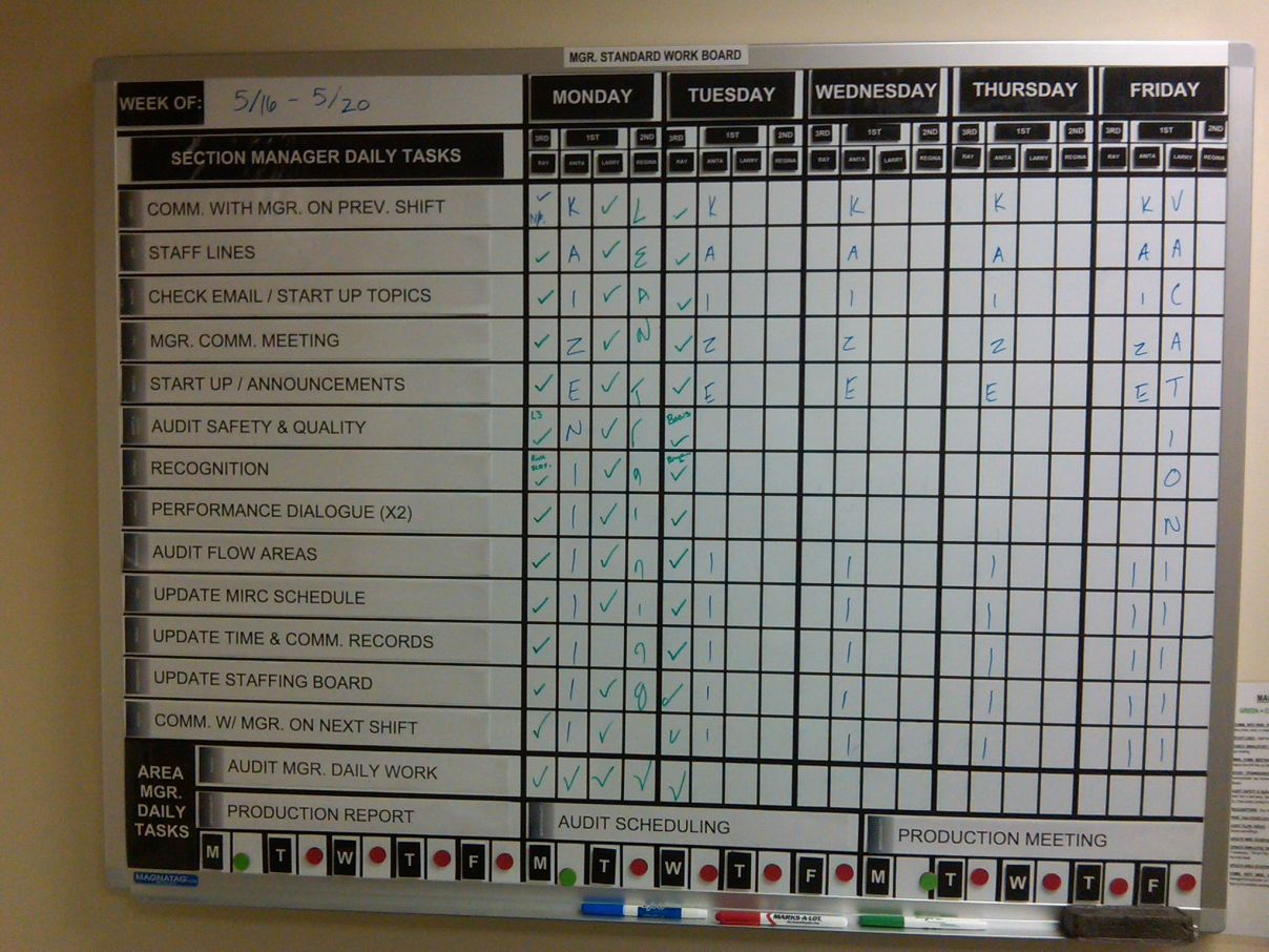 Making Leader Standard Work Visual Checkliste