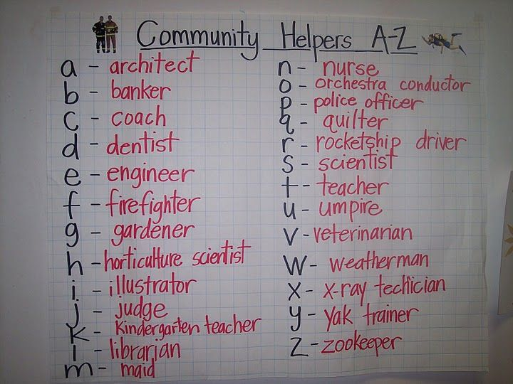 A-Z community helpers