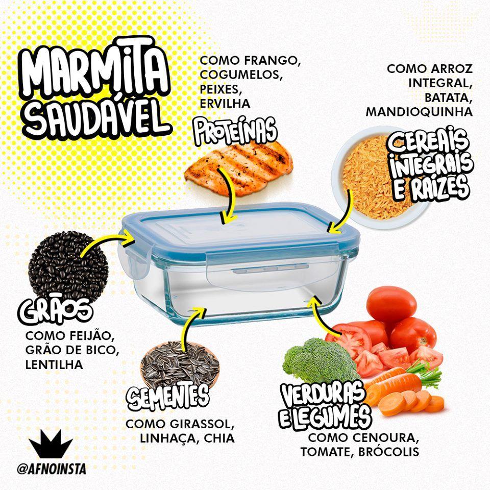 Ideia Por Danniele Miranda Em Foods Alimentacao Fitness Ideias