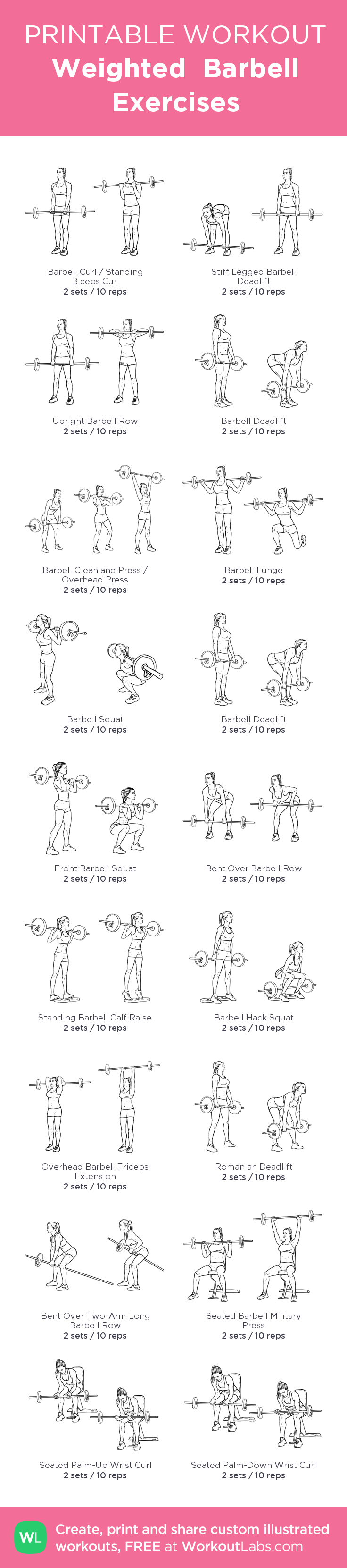 Barbell Training A Sample Training Program From Getting Stronger By Bill Pearl