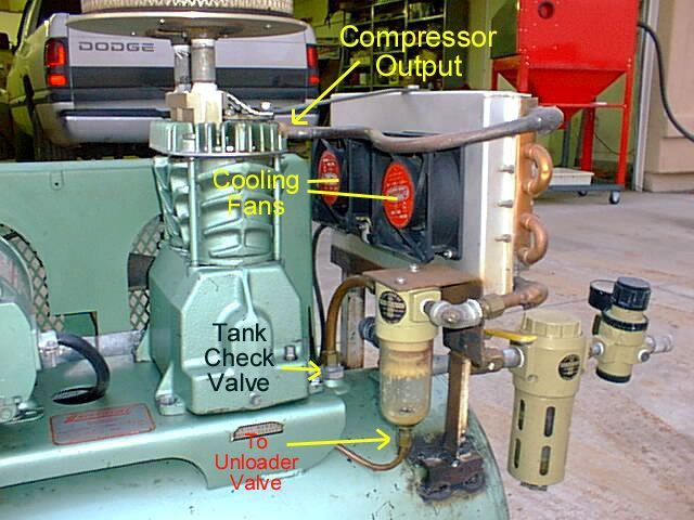 Homemade Air Dryer Air Cooler Compressed Air Air Tools