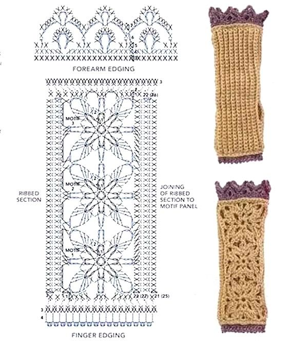 Pin de Marisol Ramirez en Crochet   Pinterest   Guantes, Guantes sin ...