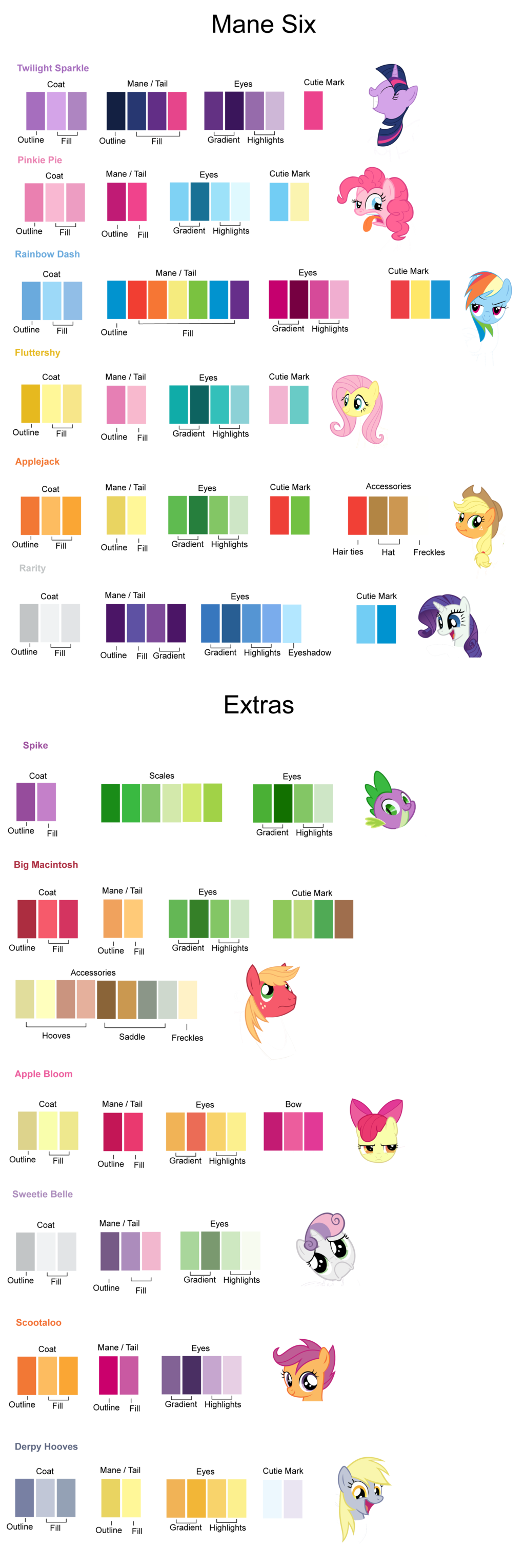 My Little Pony Friendship Is Magic Color Guide