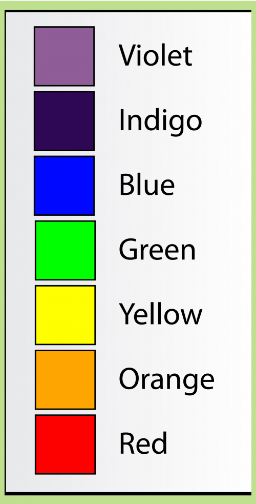 Rainbow Colors Visual Aid Rainbow colors, Clip art, Rainbow