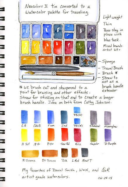 Basic Watercolor Palette 12 Essential Colors Watercolor Kit