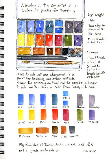 My Go To Travel Palette Susan Bronsak Travel Art Watercolor