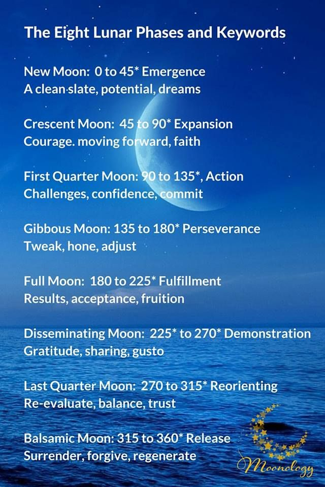 Moonology - The Moon is in the Crescent Phase. Move forwards with courage and…