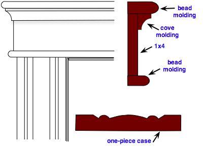 Craftsman style baseboard trim door and window casing ideas do craftsman style baseboard trim door and window casing ideas do it yourself solutioingenieria Images