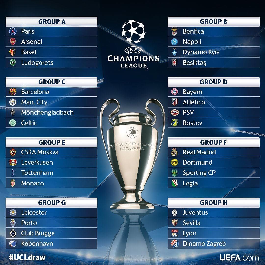 We Will Have An Opportunity For Revenge Atletico It Will Be Hard With The Other Two Teams Champions League Draw Champions League Champions League 2016