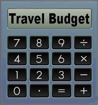 budget calculators free